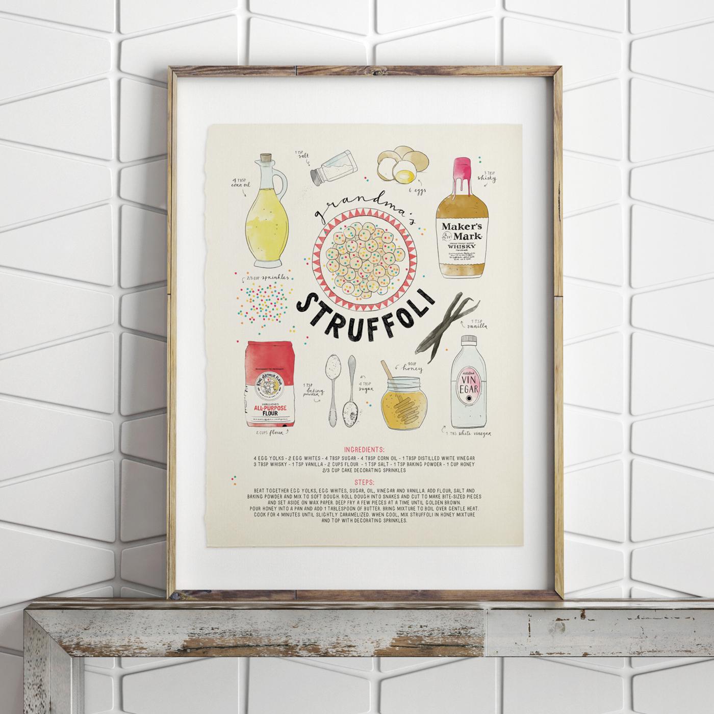custom recipe poster by draw my recipe