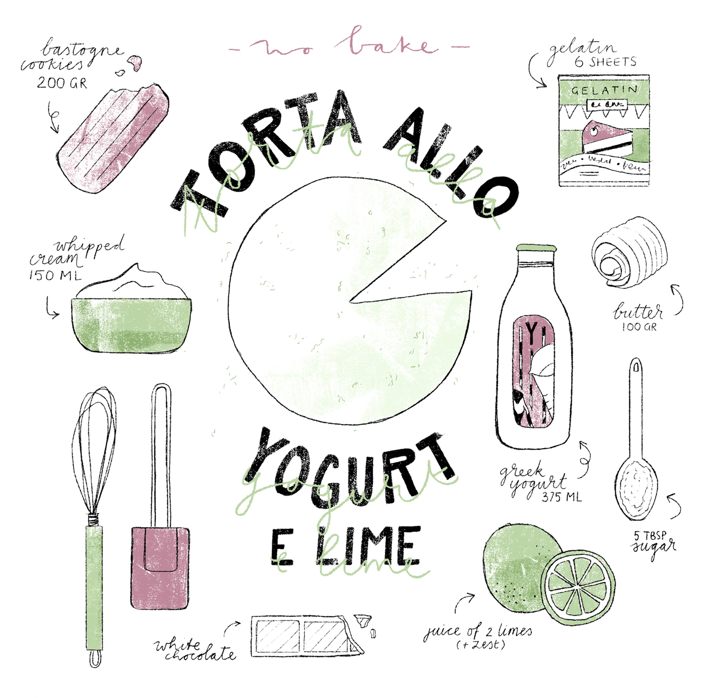 illustrated recipe of lime pie by pencils and pasta