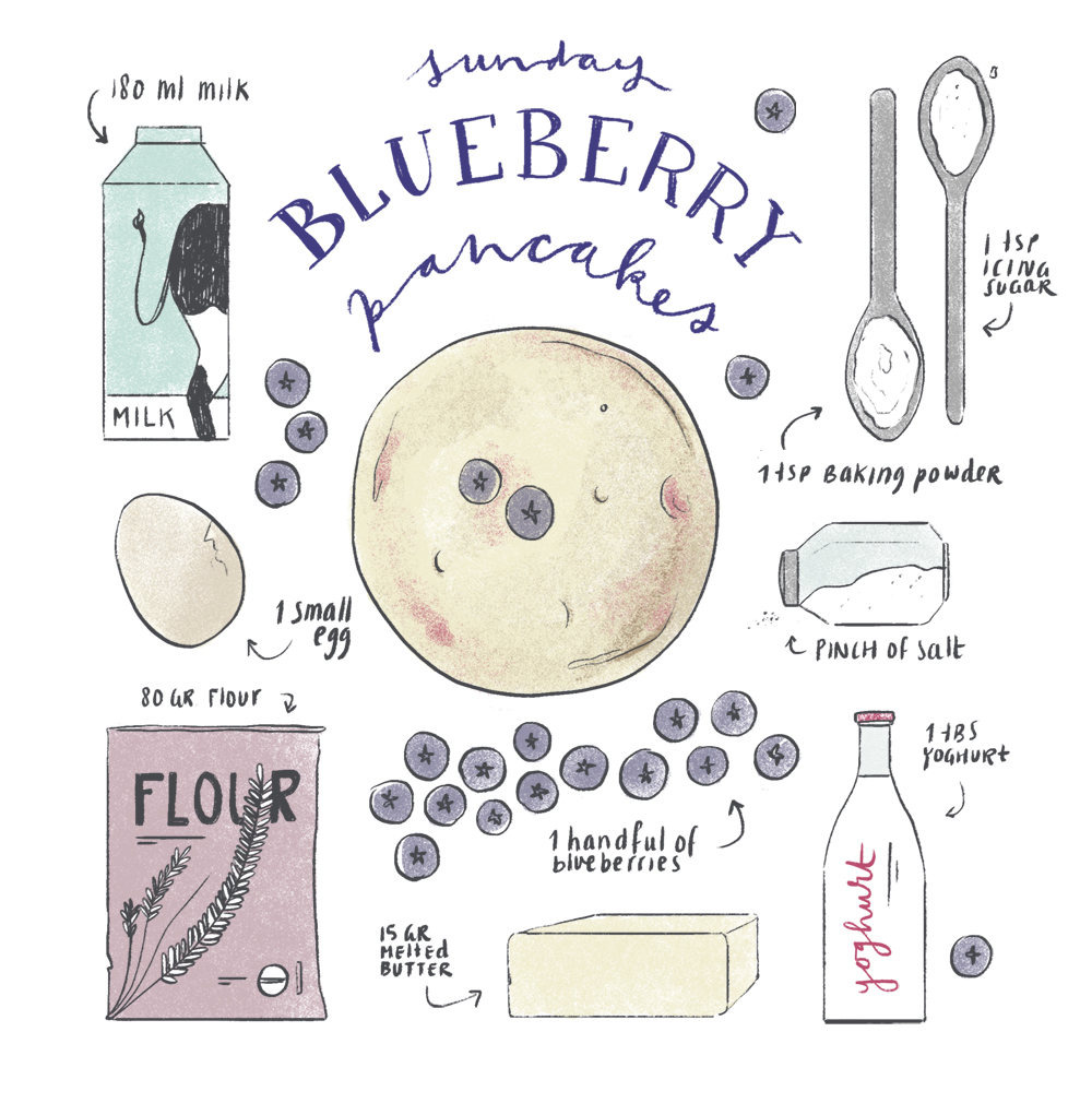 The illustrated recipe I made for the blueberry pancakes